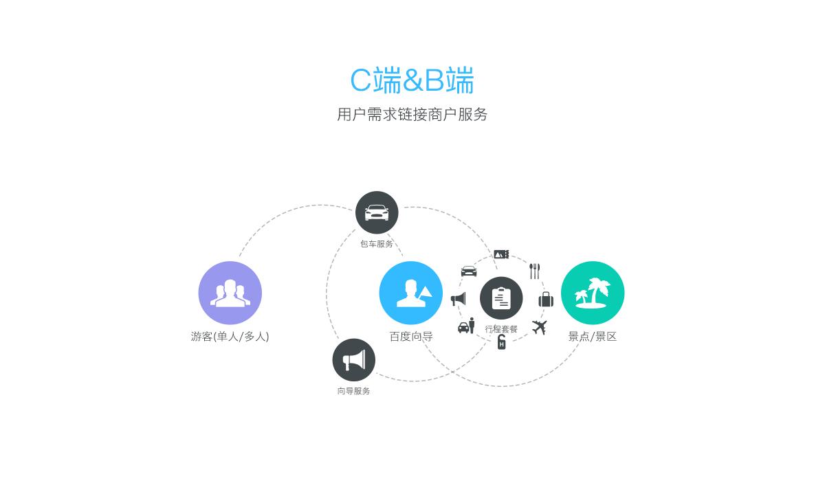 百度向导-C端_03.jpg